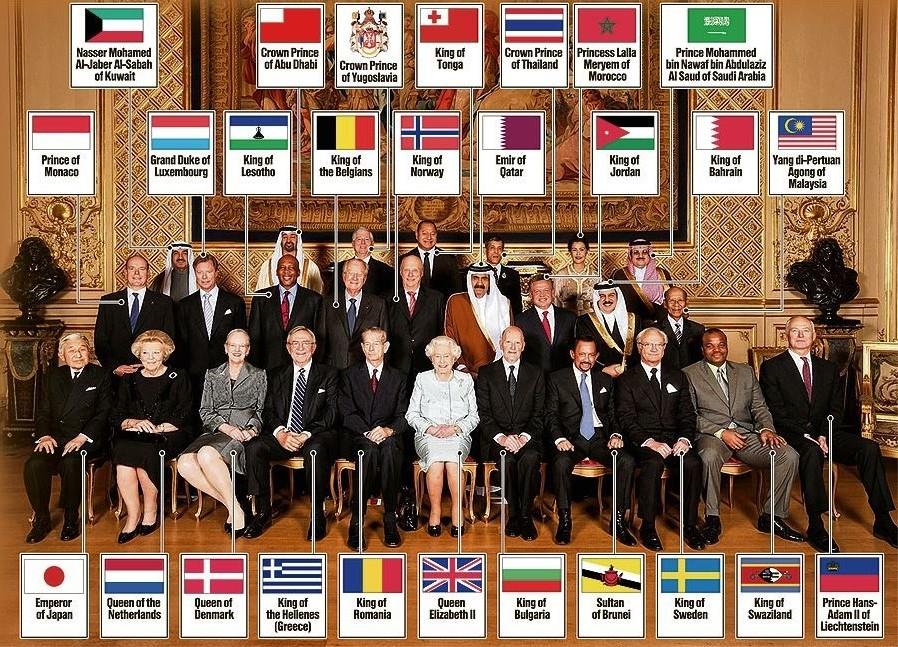 天皇陛下の世界的位置(集合写真)